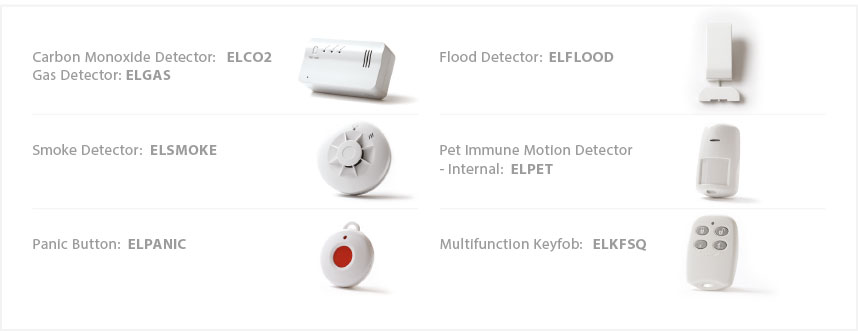 Secure Place Alarms